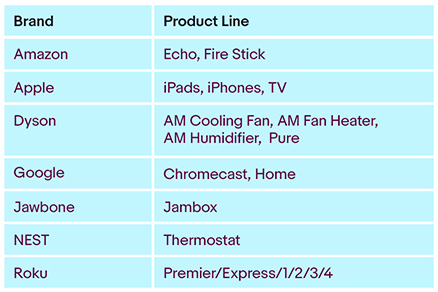 product lines ebay catalog