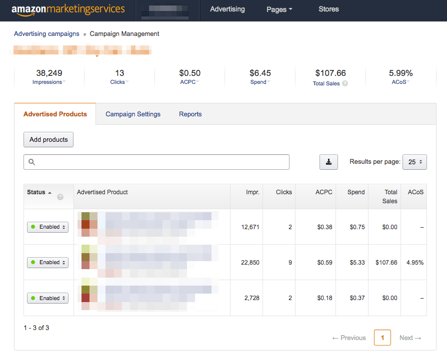 amazon ads analytics